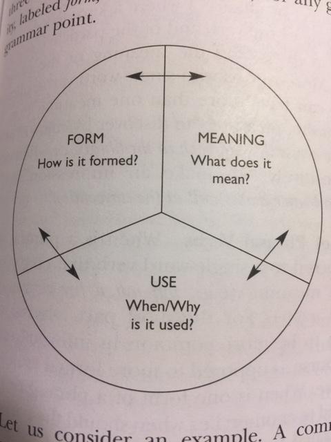FMU chart